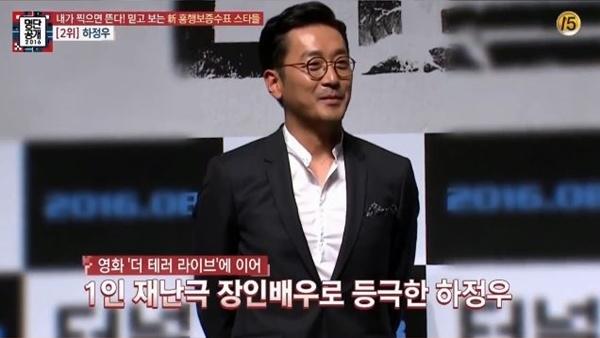 2. Ha Jung Woo