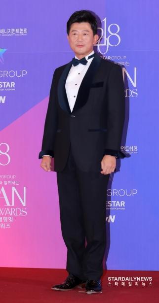 Park Sang Min